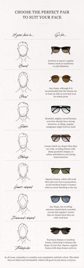 Dapper + Gent : Choose the Perfect Pair to Suit your face ...